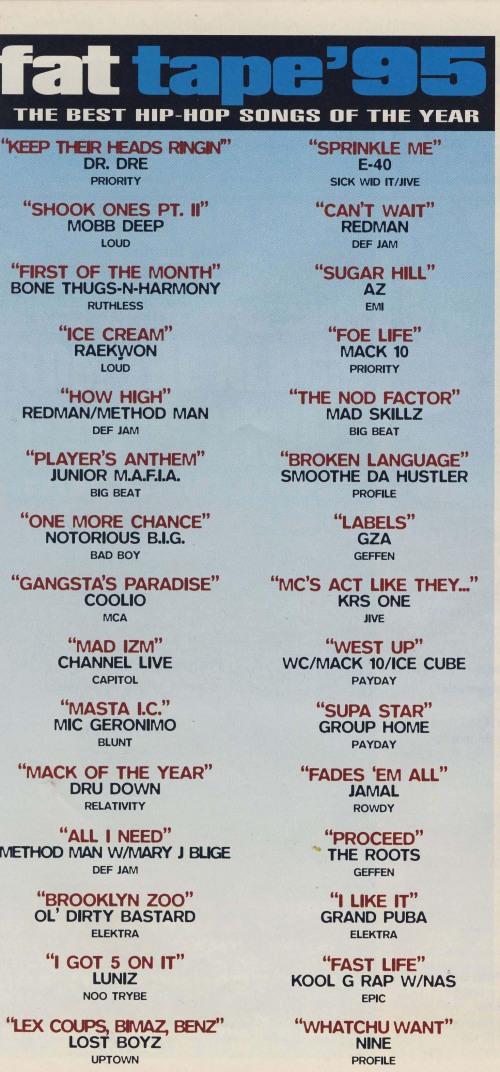 january-1996-fat-tape