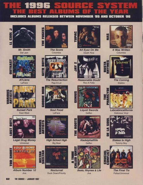best albums 1996