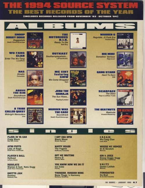best of 1994
